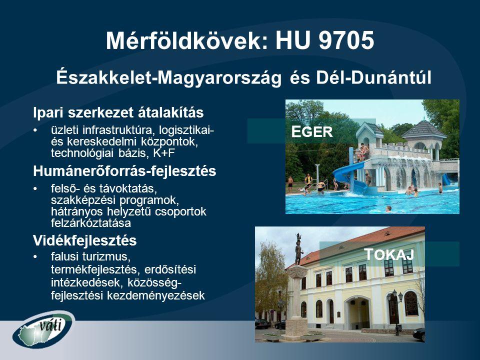 Mérföldkövek: HU 9705 Ipari szerkezet átalakítás •üzleti infrastruktúra, logisztikai- és kereskedelmi központok, technológiai bázis, K+F Humánerőforrá