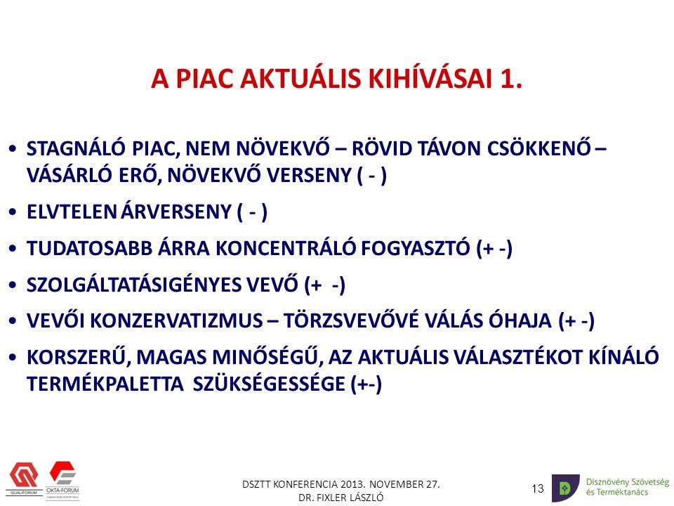 13 DSZTT KONFERENCIA 2013.NOVEMBER 27. DR. FIXLER LÁSZLÓ A PIAC AKTUÁLIS KIHÍVÁSAI 1.
