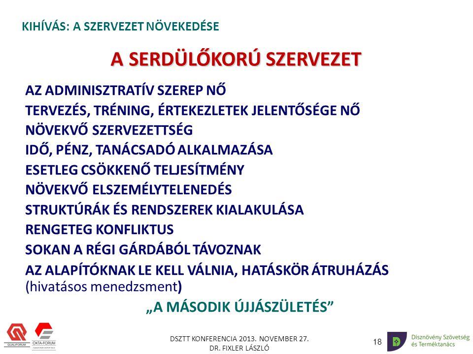 18 DSZTT KONFERENCIA 2013.NOVEMBER 27. DR.