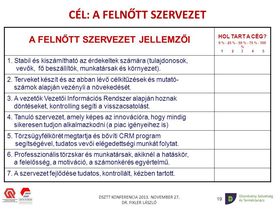 19 DSZTT KONFERENCIA 2013.NOVEMBER 27. DR.