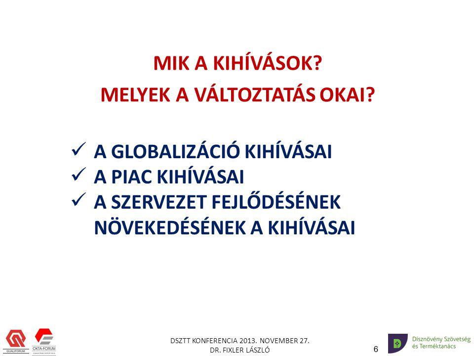 DSZTT KONFERENCIA 2013.NOVEMBER 27. DR. FIXLER LÁSZLÓ 66 MIK A KIHÍVÁSOK.