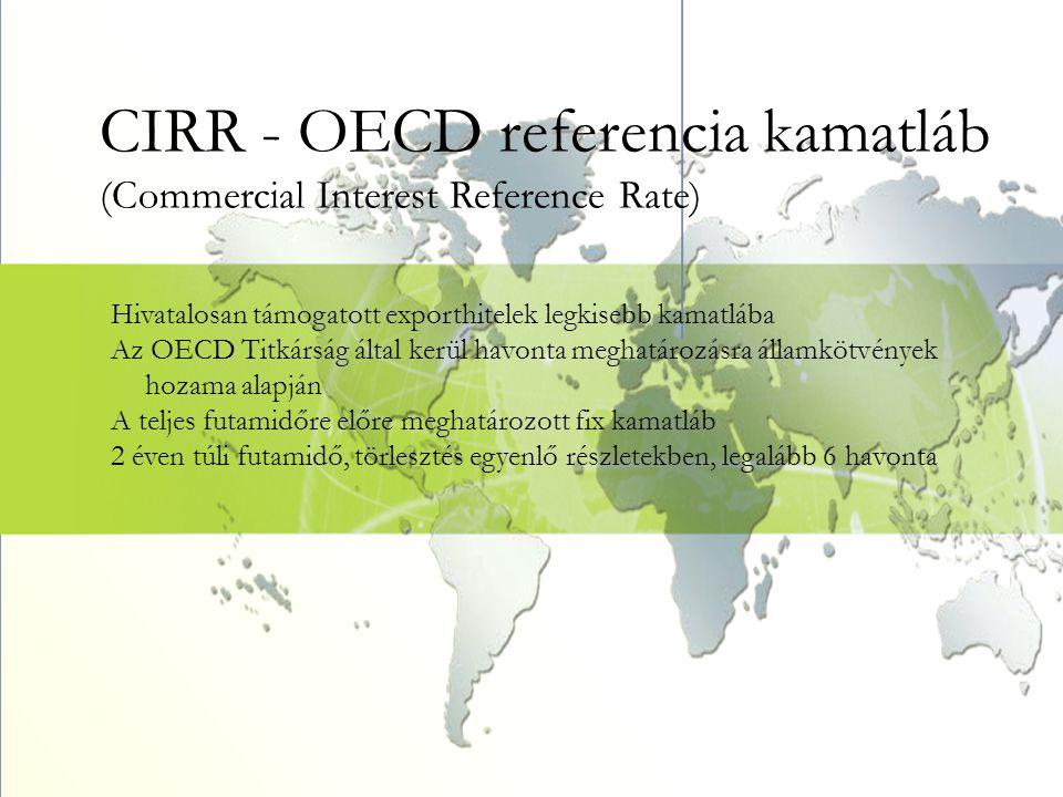 CIRR - OECD referencia kamatláb (Commercial Interest Reference Rate) Hivatalosan támogatott exporthitelek legkisebb kamatlába Az OECD Titkárság által