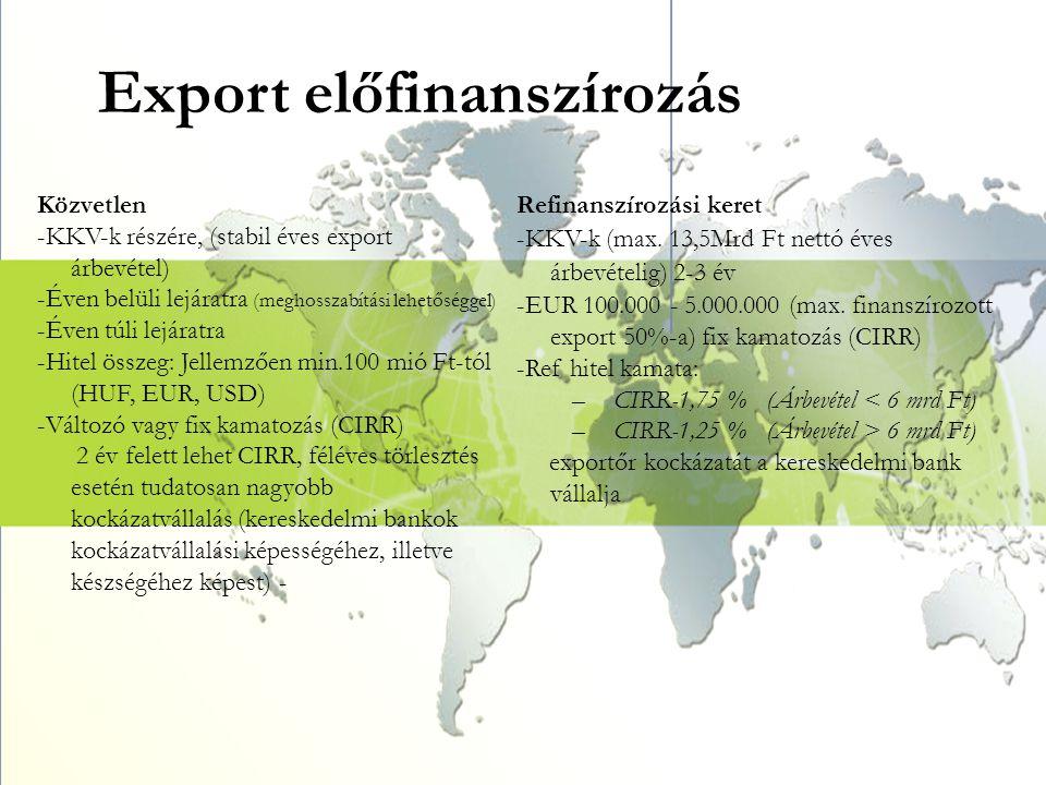 Export előfinanszírozás Közvetlen -KKV-k részére, (stabil éves export árbevétel) -Éven belüli lejáratra (meghosszabítási lehetőséggel) -Éven túli lejá
