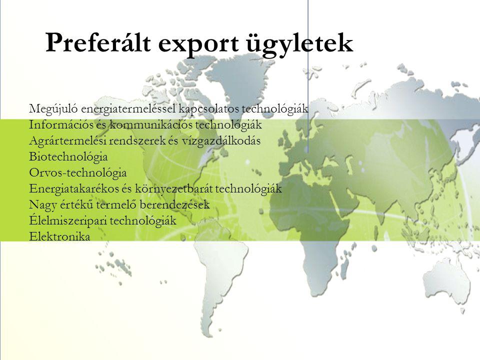 Preferált export ügyletek Megújuló energiatermeléssel kapcsolatos technológiák Információs és kommunikációs technológiák Agrártermelési rendszerek és