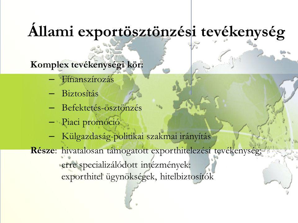 Állami exportösztönzési tevékenység Komplex tevékenységi kör: – Finanszírozás – Biztosítás – Befektetés-ösztönzés – Piaci promóció – Külgazdaság-polit