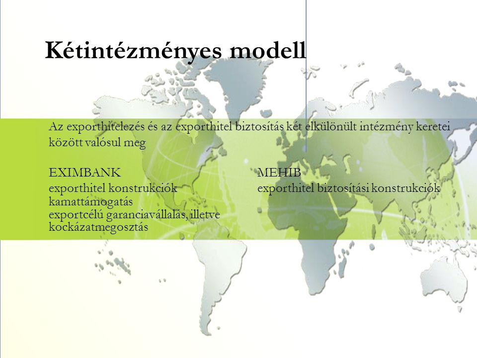 Kétintézményes modell Az exporthitelezés és az exporthitel biztosítás két elkülönült intézmény keretei között valósul meg EXIMBANKMEHIB exporthitel ko