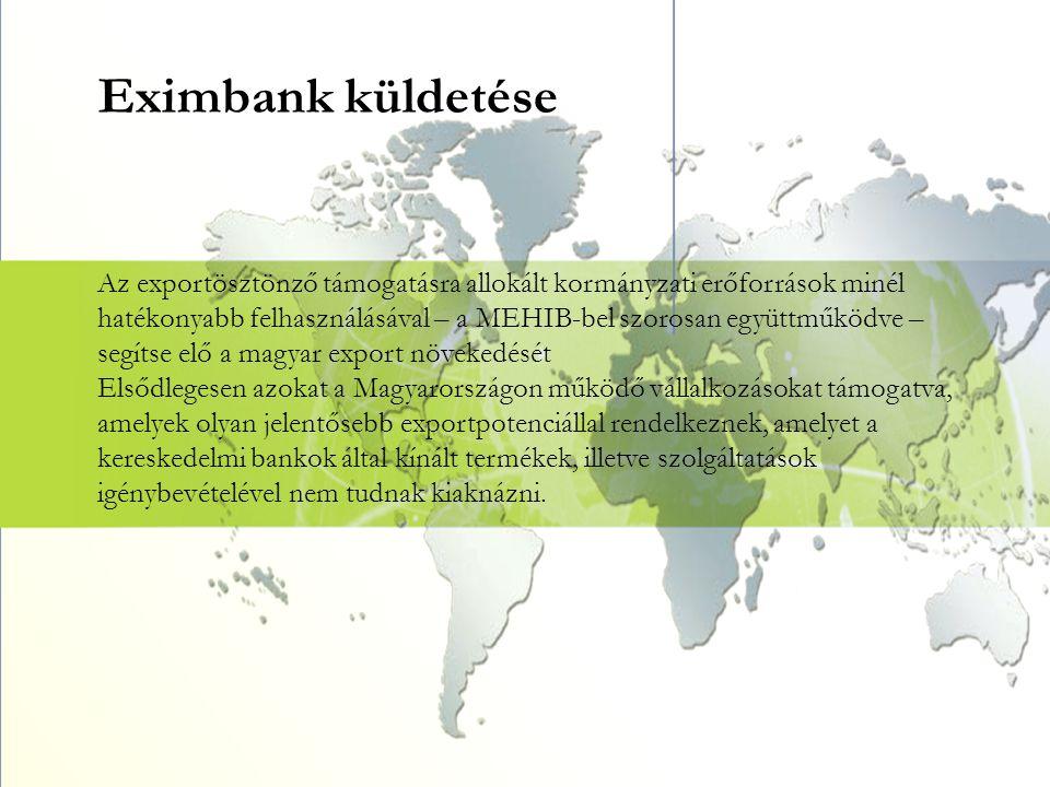 Eximbank küldetése Az exportösztönző támogatásra allokált kormányzati erőforrások minél hatékonyabb felhasználásával – a MEHIB-bel szorosan együttműkö