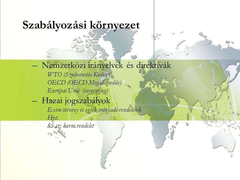 Szabályozási környezet –Nemzetközi irányelvek és direktívák WTO (Szubvenciós Kódex) OECD (OECD Megállapodás) Európai Unió (versenyjog) –Hazai jogszabá