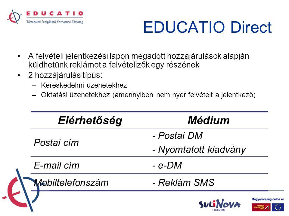 EDUCATIO Direct •A felvételi jelentkezési lapon megadott hozzájárulások alapján küldhetünk reklámot a felvételizők egy részének •2 hozzájárulás típus: –Kereskedelmi üzenetekhez –Oktatási üzenetekhez (amennyiben nem nyer felvételt a jelentkező) ElérhetőségMédium Postai cím - Postai DM - Nyomtatott kiadvány E-mail cím- e-DM Mobiltelefonszám- Reklám SMS