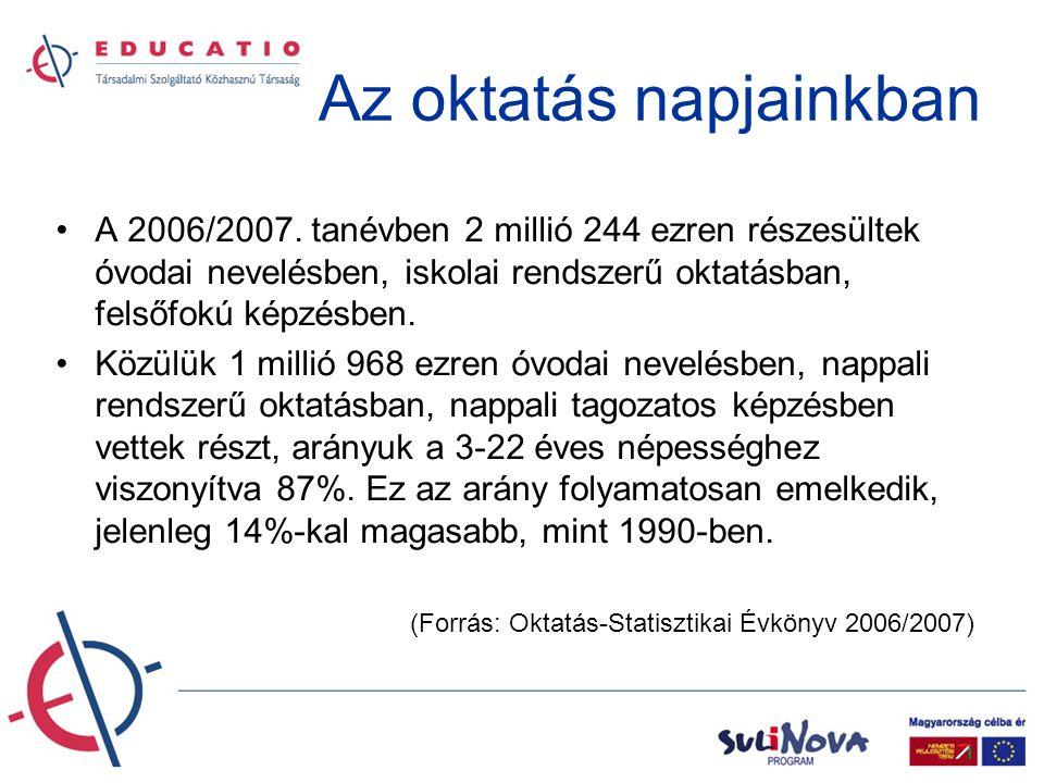 EDUCATIO Print 90.000 dbFelsőoktatási felvételi tájékoztató (FFT) 3.000 dbFFT (őszi eljárásra) 18.000 dbFelvételi tájoló 4.500 dbSzakirányú továbbképzések •A közeljövőben jelennek meg a felvételi tájékoztató kiadványok