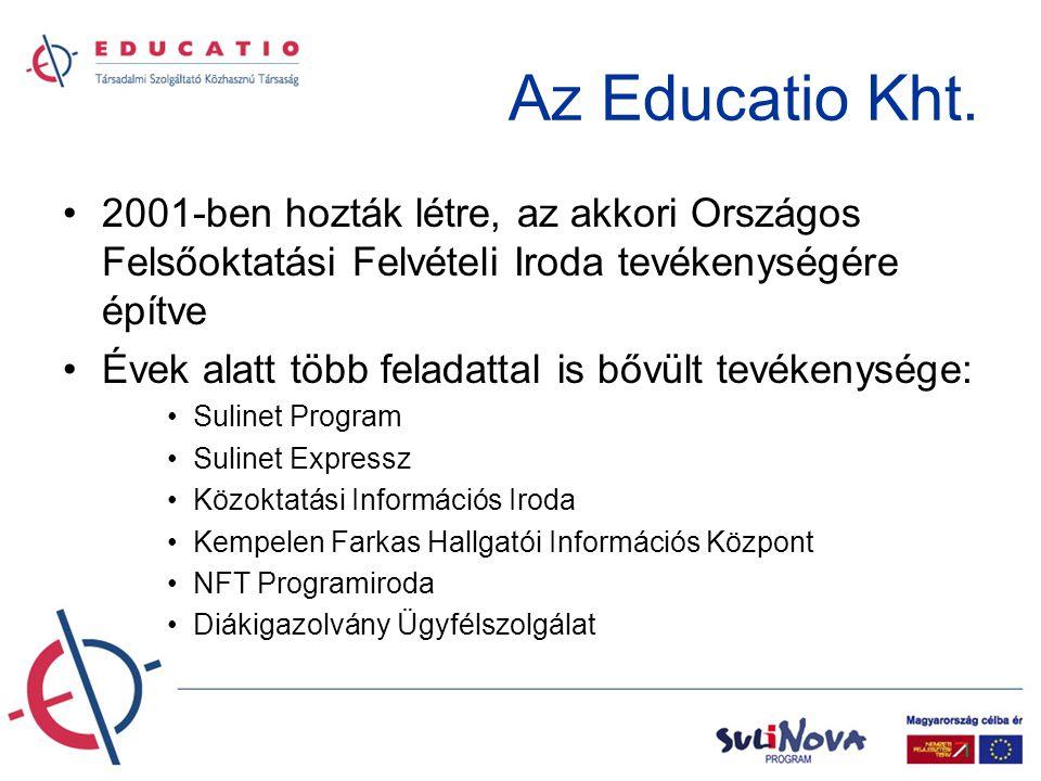 EDUCATIO Direct