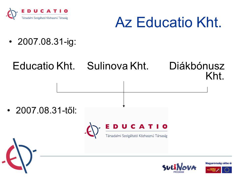 Az Educatio Kht. •2007.08.31-ig: •2007.08.31-től: Educatio Kht.Sulinova Kht.Diákbónusz Kht.