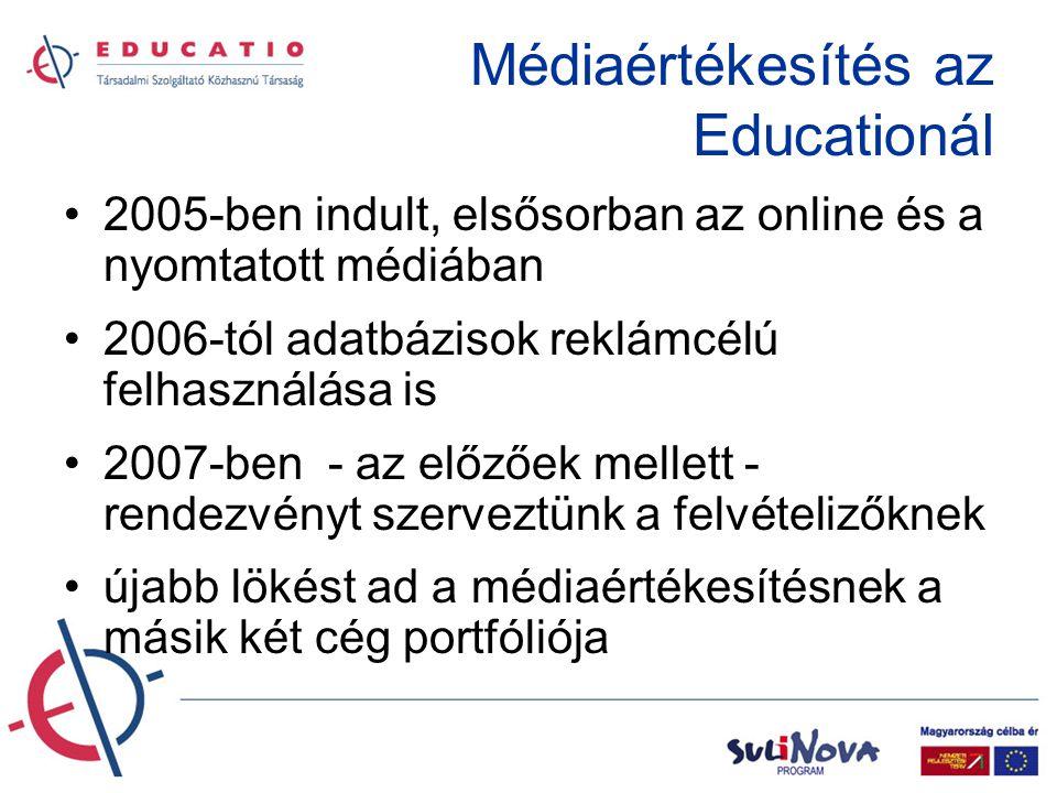 Médiaértékesítés az Educationál •2005-ben indult, elsősorban az online és a nyomtatott médiában •2006-tól adatbázisok reklámcélú felhasználása is •2007-ben - az előzőek mellett - rendezvényt szerveztünk a felvételizőknek •újabb lökést ad a médiaértékesítésnek a másik két cég portfóliója