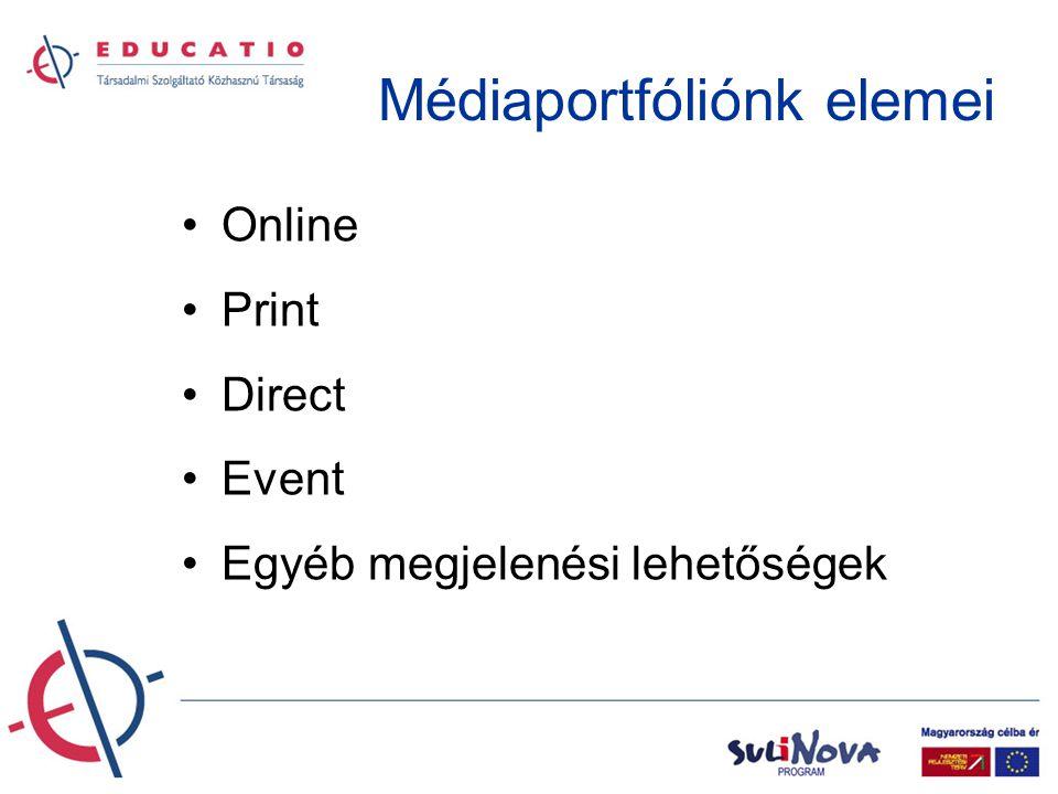 Médiaportfóliónk elemei •Online •Print •Direct •Event •Egyéb megjelenési lehetőségek