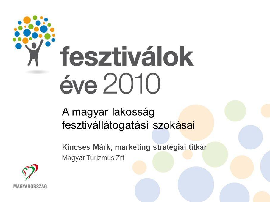 Kincses Márk, marketing stratégiai titkár Magyar Turizmus Zrt. A magyar lakosság fesztivállátogatási szokásai