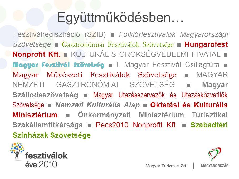 Együttműködésben… Fesztiválregisztráció (SZIB) ■ Folklórfesztiválok Magyarországi Szövetsége ■ Gasztronómiai Fesztiválok Szövetsége ■ Hungarofest Nonp