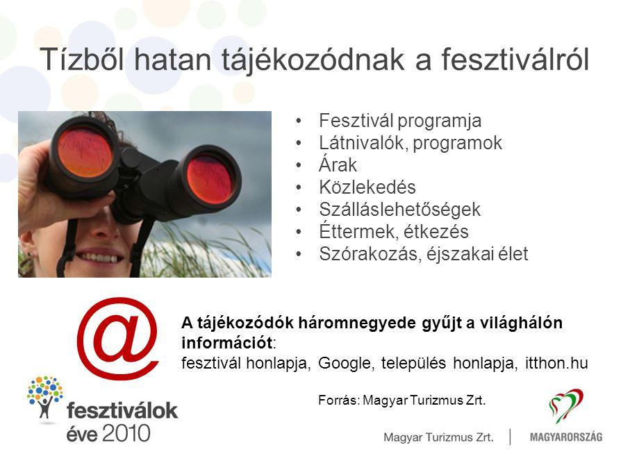 Fesztiválbusz – sokkal több mint egy busz… …találkozóhely, játszótér, információs pont és lounge A fesztiválbusz állomásai: •VOLT Fesztivál (Sopron, 2010.