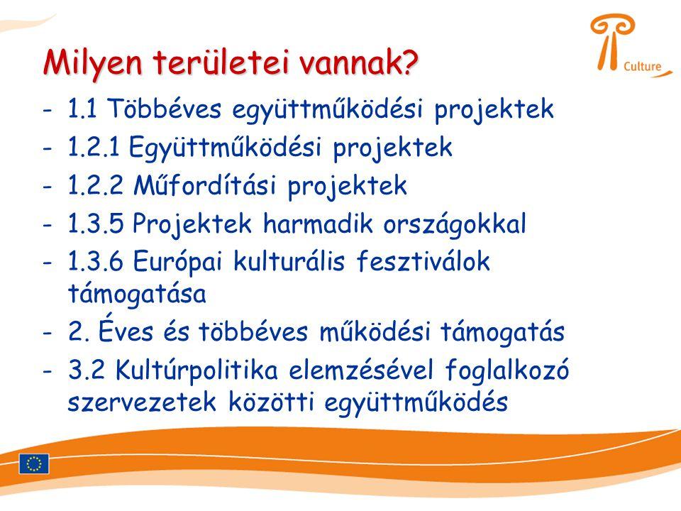 Milyen területei vannak? -1.1 Többéves együttműködési projektek -1.2.1 Együttműködési projektek -1.2.2 Műfordítási projektek -1.3.5 Projektek harmadik