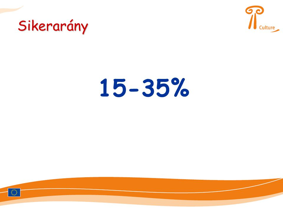 Sikerarány 15-35%