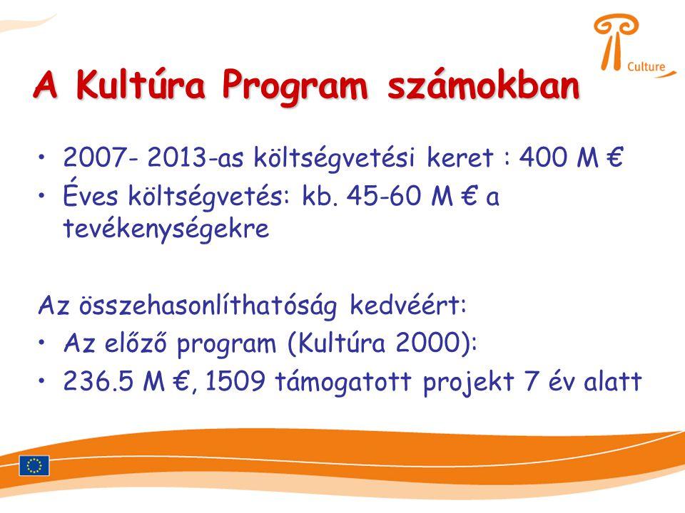 A Kultúra Program számokban •2007- 2013-as költségvetési keret : 400 M € •Éves költségvetés: kb. 45-60 M € a tevékenységekre Az összehasonlíthatóság k