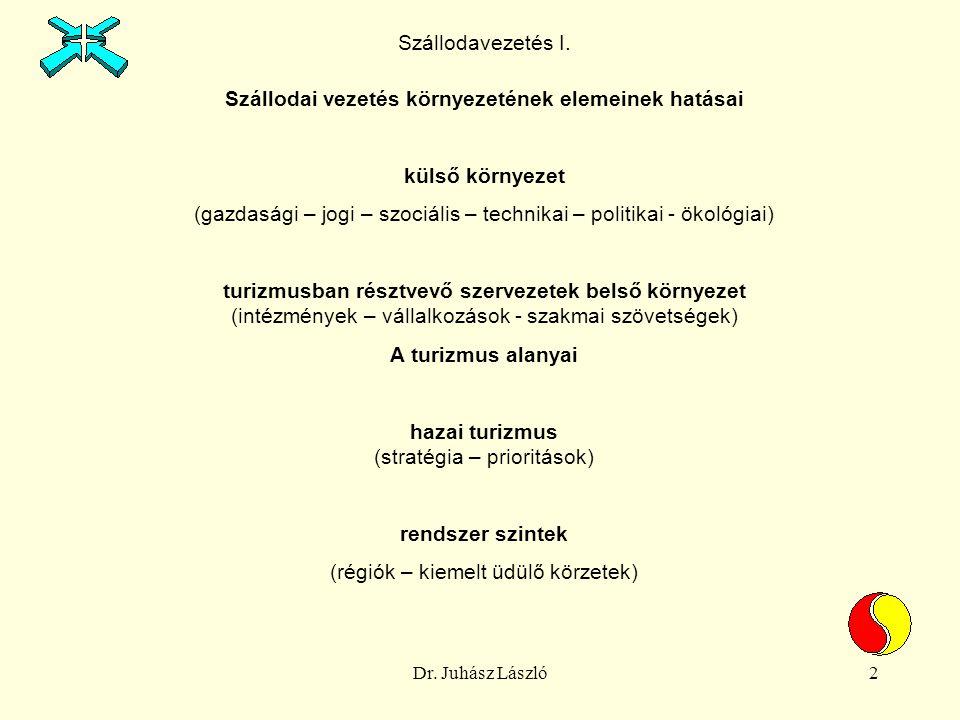 Dr. Juhász László2 Szállodavezetés I.
