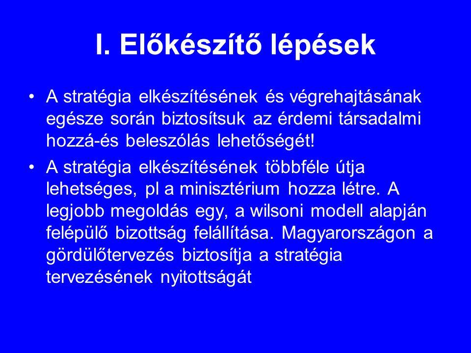 I. Előkészítő lépések •A stratégia elkészítésének és végrehajtásának egésze során biztosítsuk az érdemi társadalmi hozzá-és beleszólás lehetőségét! •A