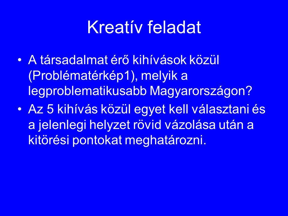 Kreatív feladat •A társadalmat érő kihívások közül (Problématérkép1), melyik a legproblematikusabb Magyarországon.