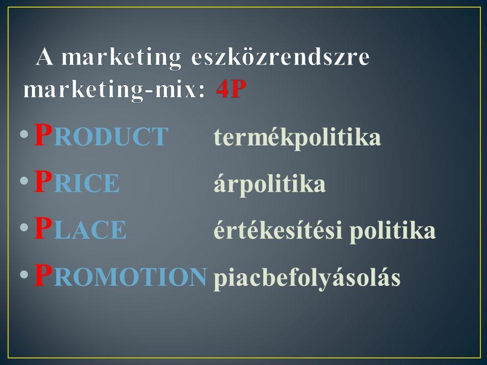 • 1. Termékfejlesztés • 2. Választékbővítés • 3. Új piacok felkutatás • 4. Ármérséklés • 5. Emlékezető reklám