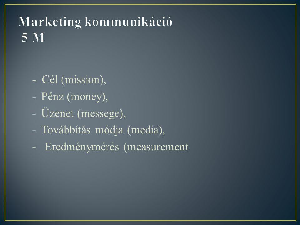 • a marketingkommunikáció irányultsága • a marketingkommunikáció típusai • kommunikációs modell • kommunikációs gátak • a marketingkommunikáció főbb l