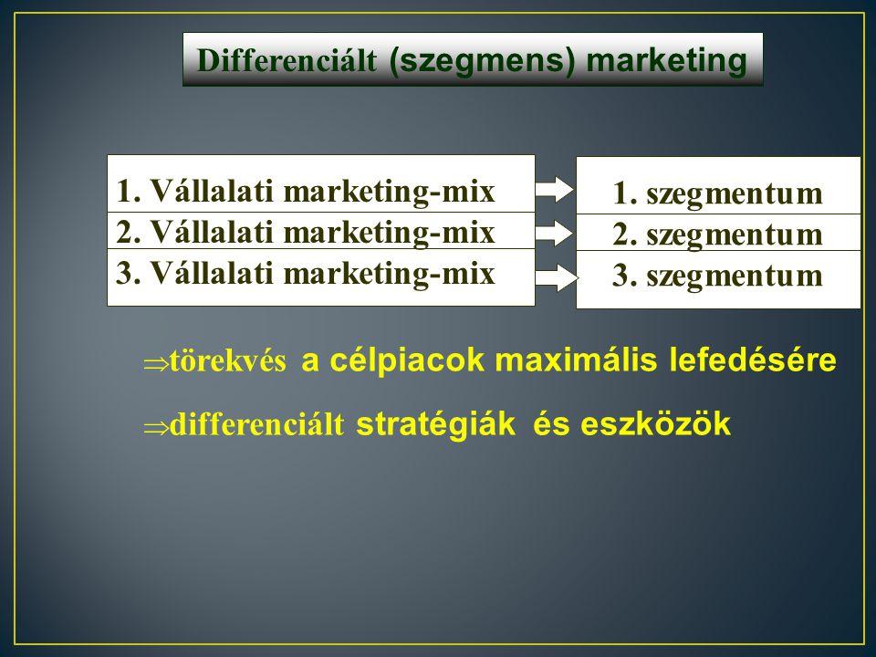 """ """"véletlen"""" mértékű piaclefedés Differenciálatlan (tömeg) marketing ugyanaz a termék, ugyanolyan módon, valamennyi potenciális vevőnek Vállalati mark"""