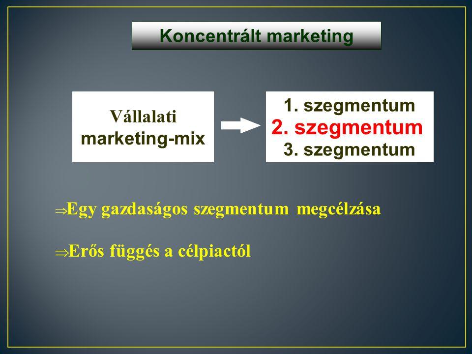 1. Vállalati marketing-mix 2. Vállalati marketing-mix 3. Vállalati marketing-mix 1. szegmentum 2. szegmentum 3. szegmentum  törekvés a célpiacok maxi