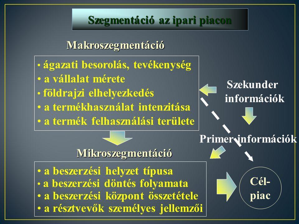 A fogyasztók jellemzői  területi  szocio-demográfiai  pszichográfiai - nem - életkor - életstílus, stb. A fogyasztás jellemzői  indíték  előnyök