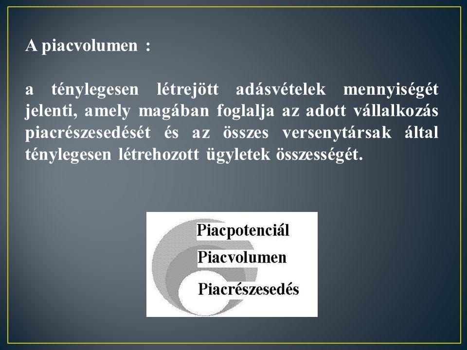 • a marketingkommunikáció irányultsága • a marketingkommunikáció típusai • kommunikációs modell • kommunikációs gátak • a marketingkommunikáció főbb lépései
