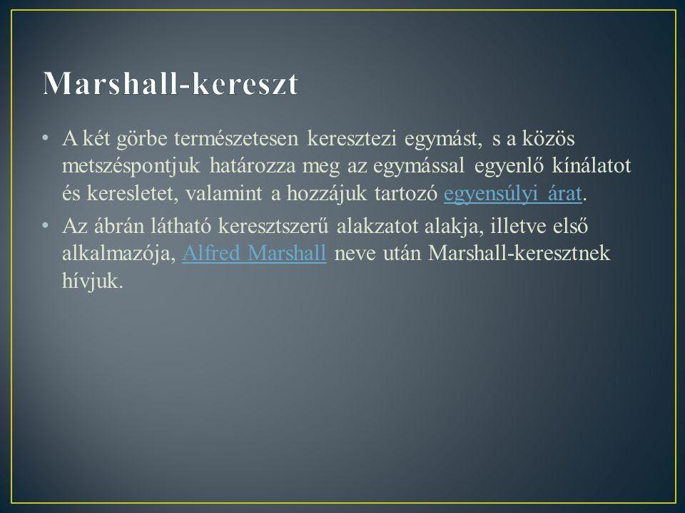 • A Marshall-kereszt a piac általános geometriai modellje. • Ha feltesszük, hogy a normális körülmények között, minél magasabb az ára egy adott árunak