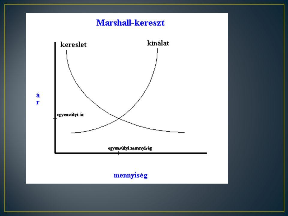 • A két görbe természetesen keresztezi egymást, s a közös metszéspontjuk határozza meg az egymással egyenlő kínálatot és keresletet, valamint a hozzáj