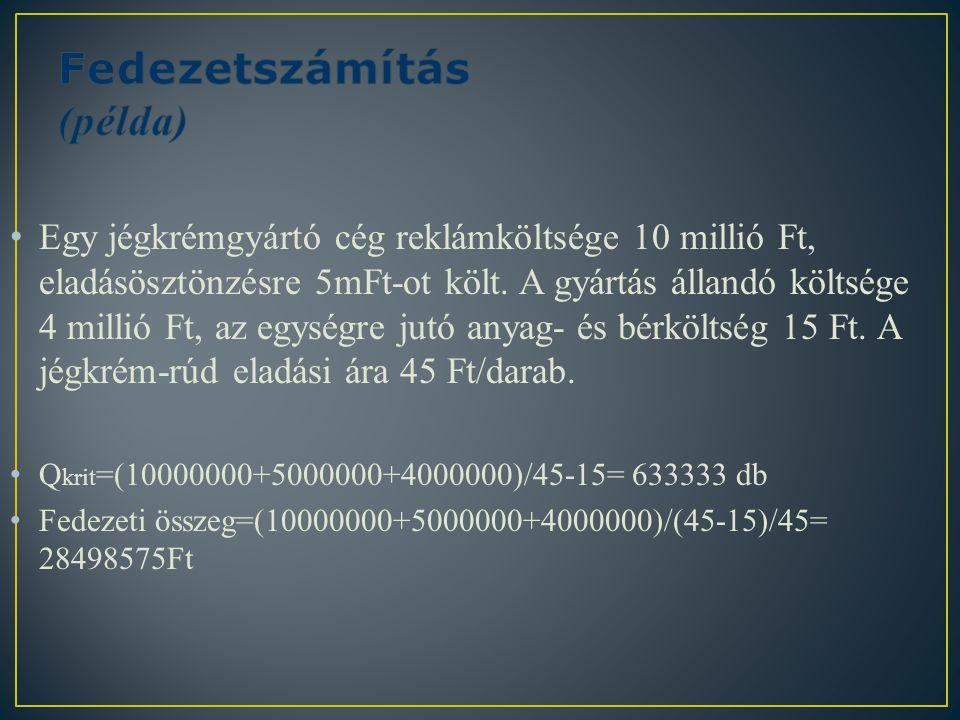 Ft Q (db) Fix ktg (FC) Változó ktg (AVC) Összktg. Árbevétel F Q krit