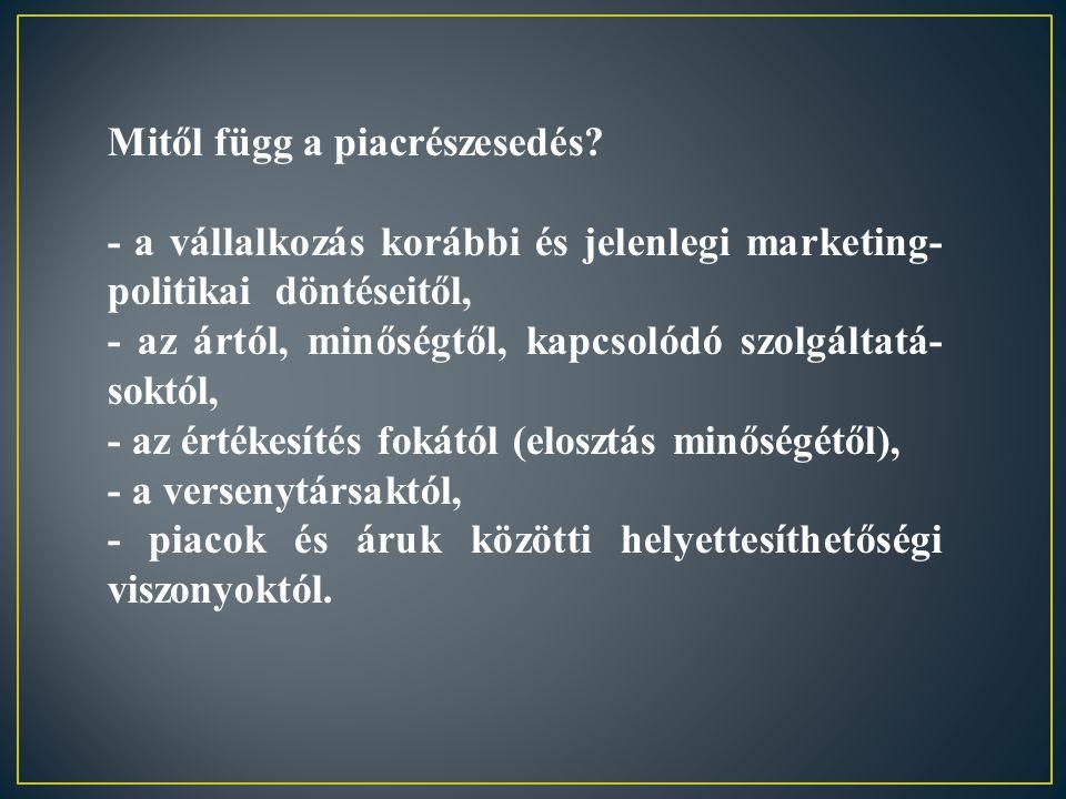 A piacrészesedés : az adott vállalkozás által létrehozott eladások száma. A relatív piacrészesedésaz adott cég által lebonyolított értékesítések száma