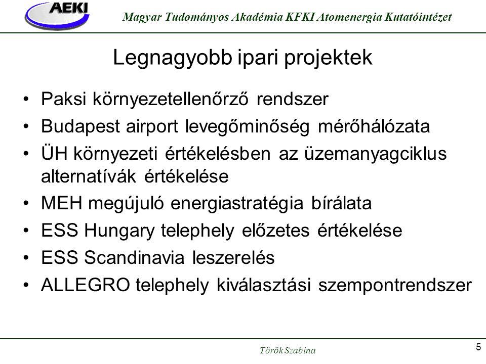 Török Szabina Magyar Tudományos Akadémia KFKI Atomenergia Kutatóintézet 5 Legnagyobb ipari projektek •Paksi környezetellenőrző rendszer •Budapest airp