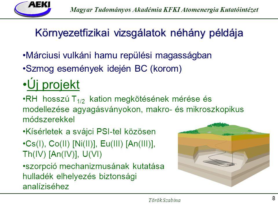 Török Szabina Magyar Tudományos Akadémia KFKI Atomenergia Kutatóintézet 8 Környezetfizikai vizsgálatok néhány példája •Márciusi vulkáni hamu repülési