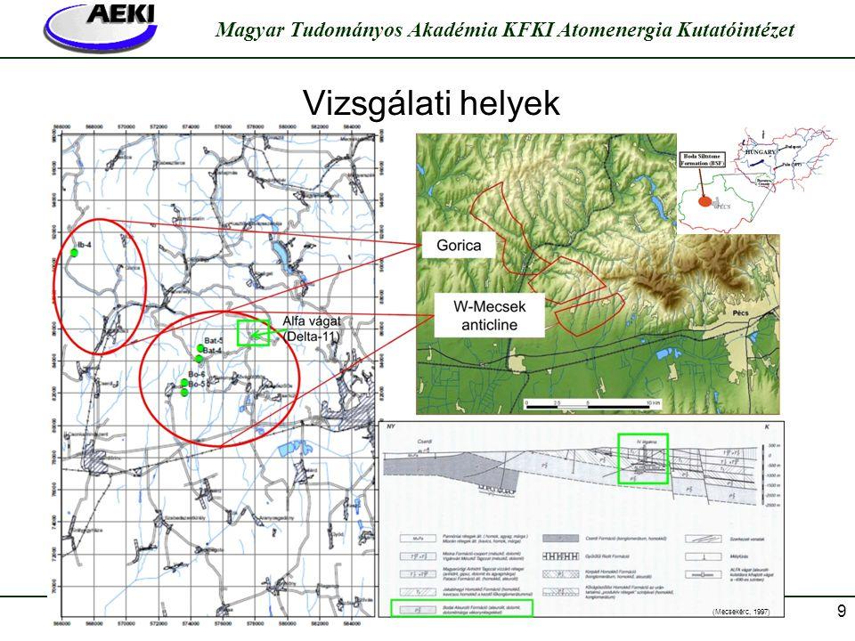 Török Szabina Magyar Tudományos Akadémia KFKI Atomenergia Kutatóintézet 9 (Mecsekérc, 1997) Vizsgálati helyek
