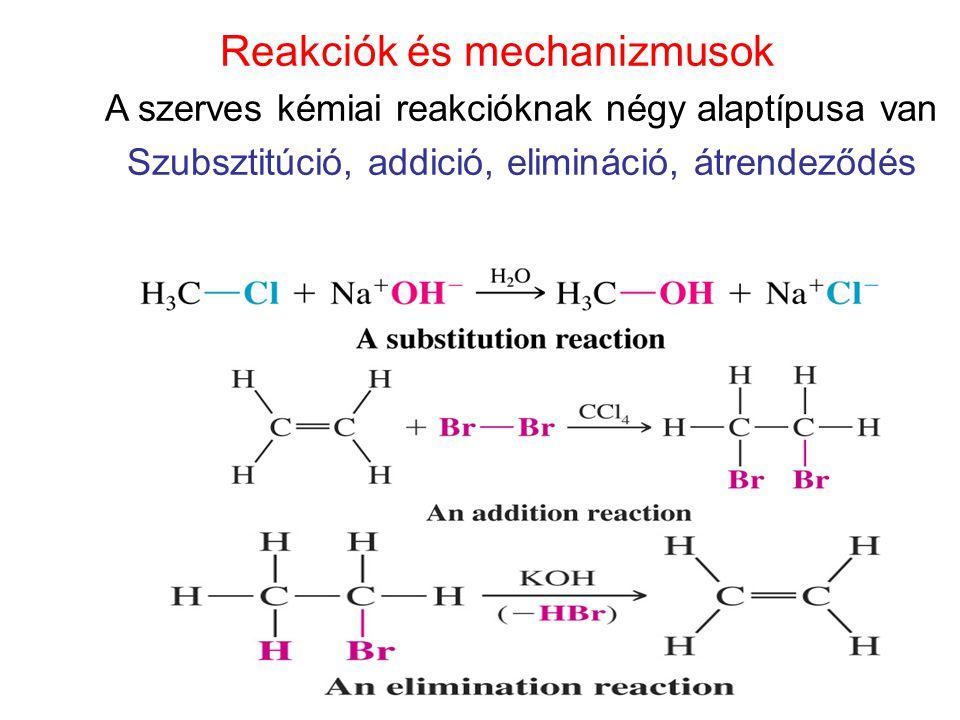 Szubsztitúció Reakciók és mechanizmusok A szerves kémiai reakcióknak négy alaptípusa van Szubsztitúció, addició, elimináció, átrendeződés