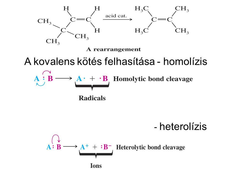 A kovalens kötés felhasítása - homolízis - heterolízis