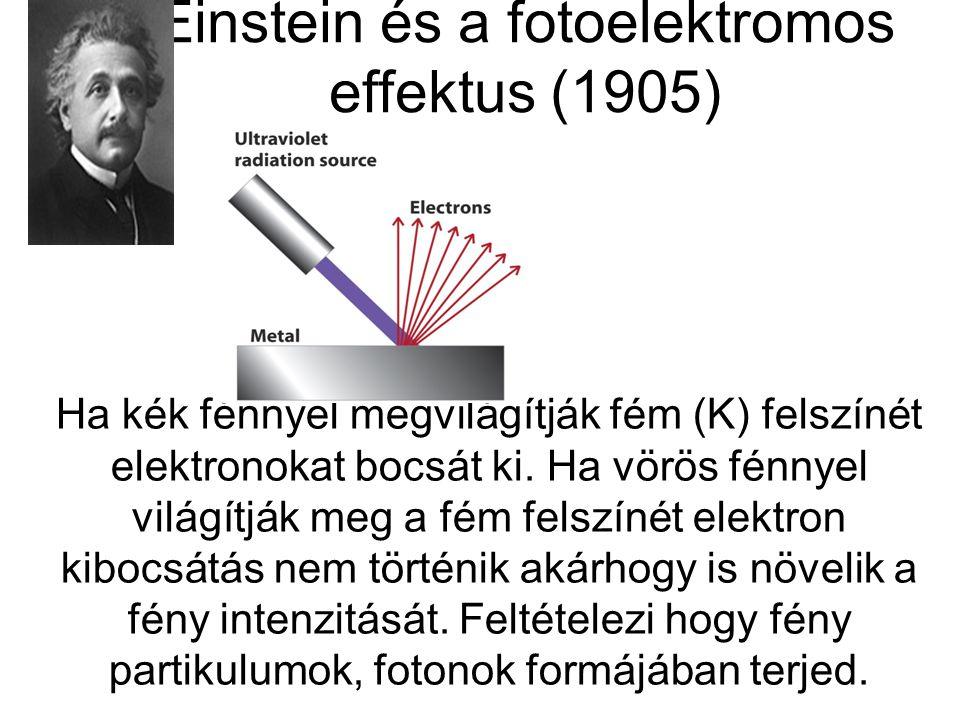 Einstein és a fotoelektromos effektus (1905) Ha kék fénnyel megvilágítják fém (K) felszínét elektronokat bocsát ki. Ha vörös fénnyel világítják meg a