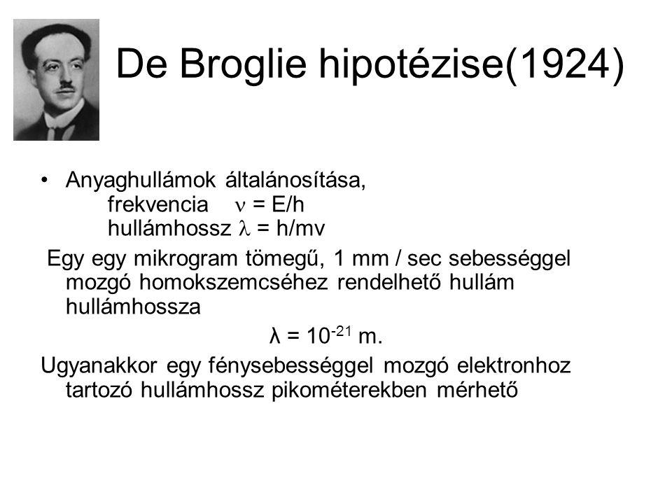 De Broglie hipotézise(1924) •Anyaghullámok általánosítása, frekvencia  = E/h hullámhossz  = h/mv Egy egy mikrogram tömegű, 1 mm / sec sebességgel mo