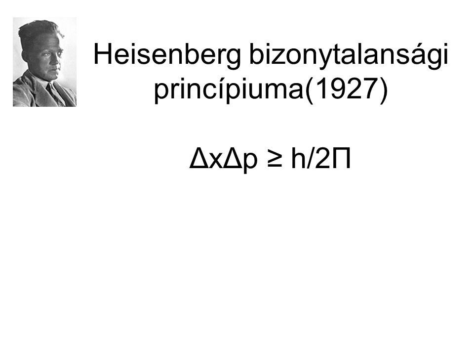 Heisenberg bizonytalansági princípiuma(1927) ΔxΔp ≥ h/2Π