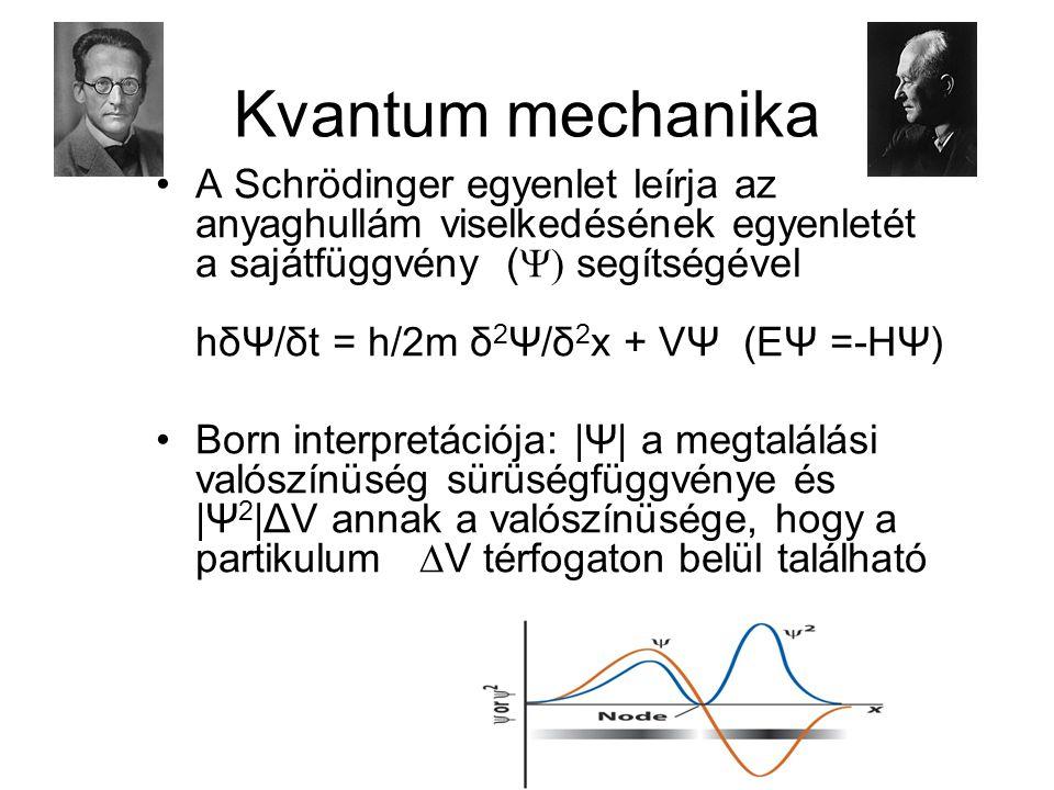 Kvantum mechanika •A Schrödinger egyenlet leírja az anyaghullám viselkedésének egyenletét a sajátfüggvény (  segítségével hδΨ/δt = h/2m δ 2 Ψ/δ 2 x