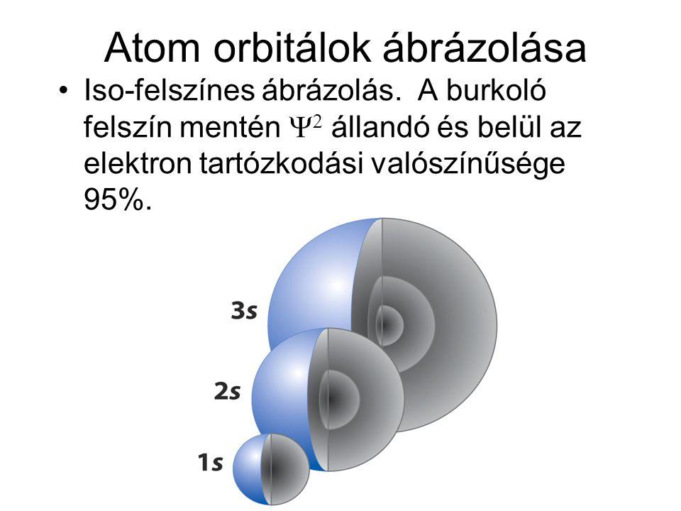 Atom orbitálok ábrázolása •Iso-felszínes ábrázolás. A burkoló felszín mentén   állandó és belül az elektron tartózkodási valószínűsége 95%.