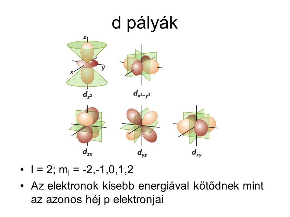 d pályák •l = 2; m l = -2,-1,0,1,2 •Az elektronok kisebb energiával kötődnek mint az azonos héj p elektronjai