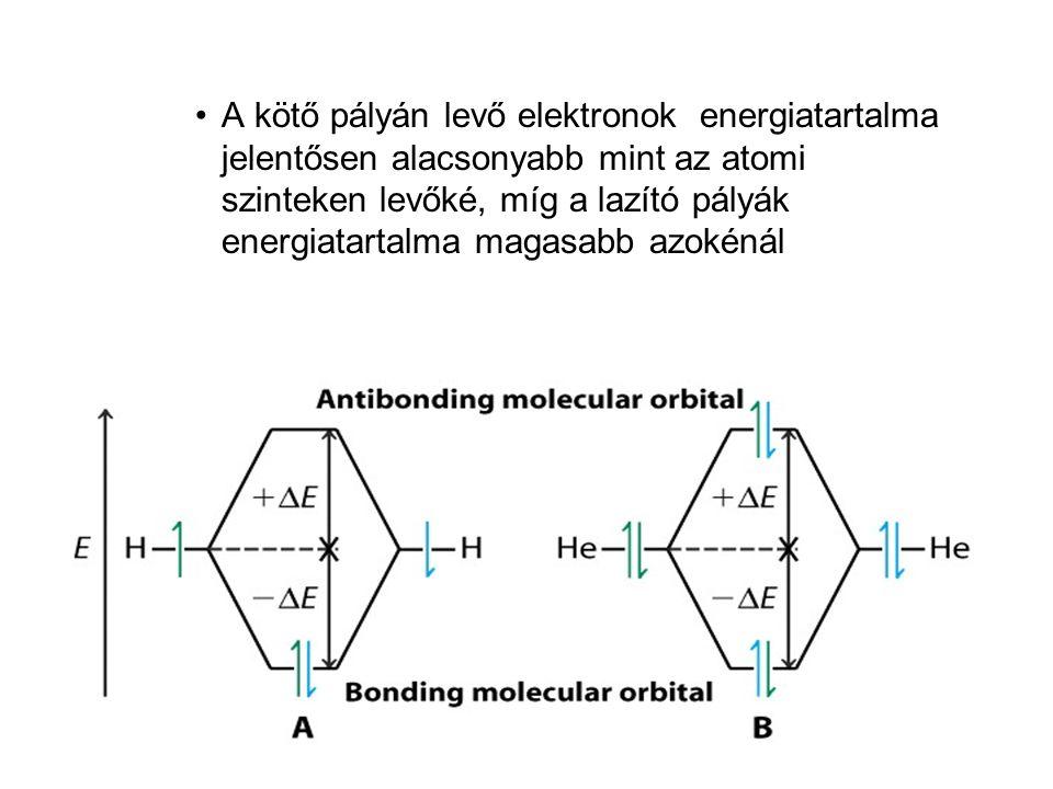 •A kötő pályán levő elektronok energiatartalma jelentősen alacsonyabb mint az atomi szinteken levőké, míg a lazító pályák energiatartalma magasabb azo
