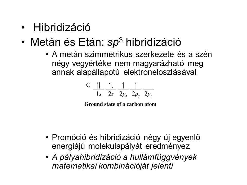 • Hibridizáció •Metán és Etán: sp 3 hibridizáció •A metán szimmetrikus szerkezete és a szén négy vegyértéke nem magyarázható meg annak alapállapotú el